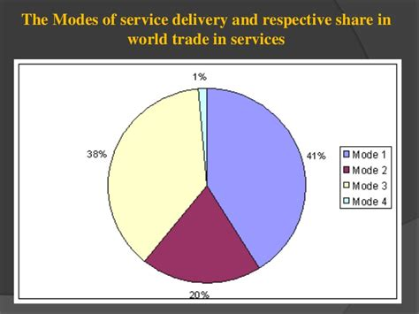 effect of globalisation on indian economy